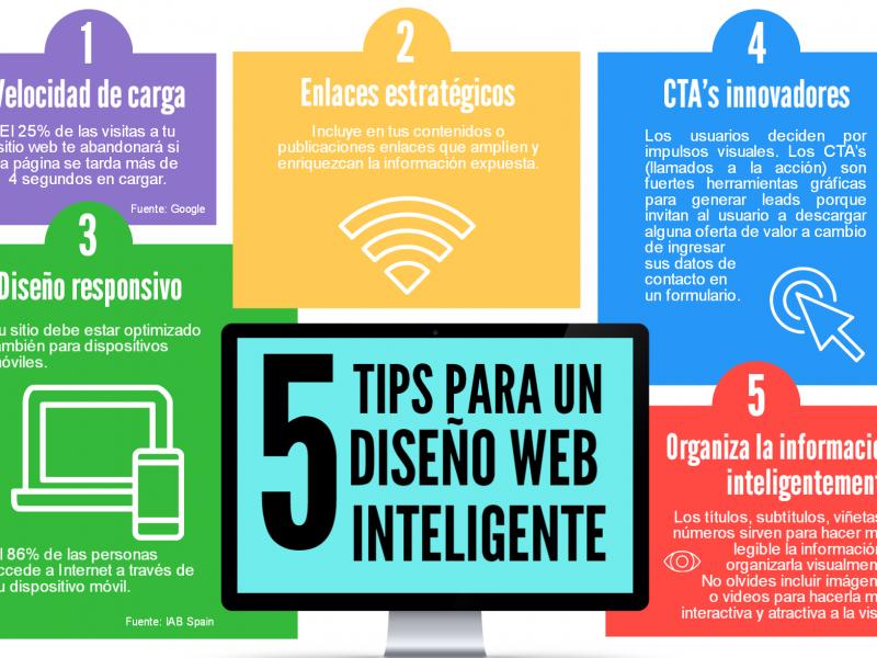 Diseño de páginas web para Empresas en Puerto Montt. - WDesign - Diseño Web Profesional