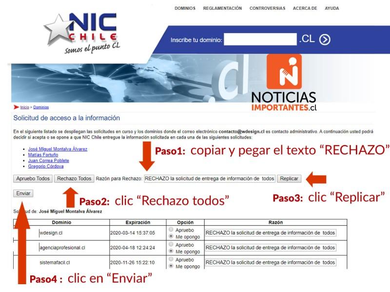 Seguir paso a paso para rechazar solicitud  de información de NIC.cl